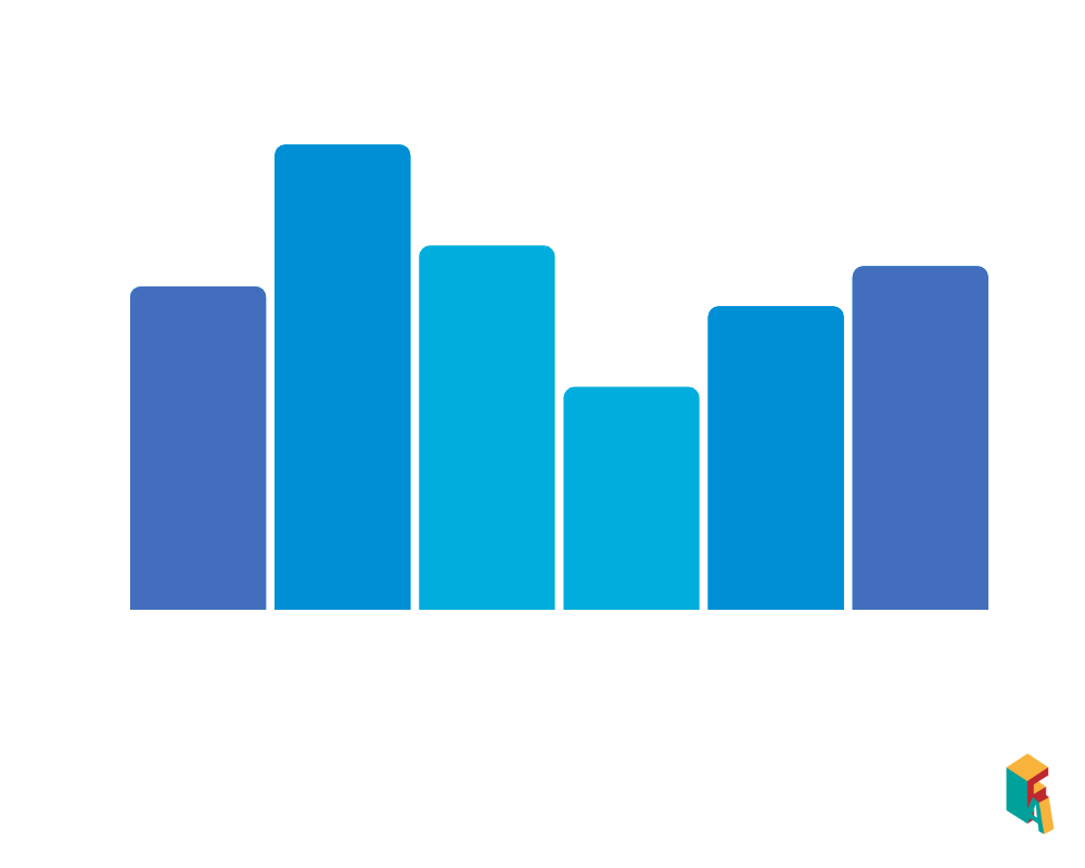 Cos'è il content marketing