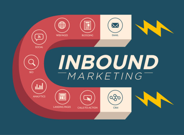 cos'è l'inbound marketing